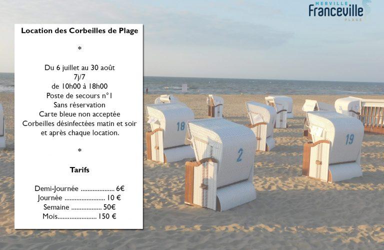 Les corbeilles de plage seront de retour cet été
